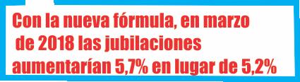 Con la nueva fórmula, en marzo de 2018 las jubilaciones aumentarían 5,7% en lugar de 5,2%
