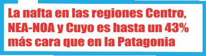 La nafta en las regiones Centro, NEA-NOA y Cuyo es hasta un 43% más cara que en la Patagonia