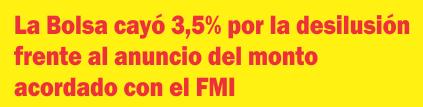 La Bolsa cayó 3,5% por la desilusión frente al anuncio del monto acordado con el FMI