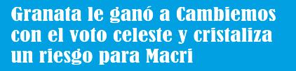 Amalia Granata le ganó a Cambiemos con el voto celeste y cristaliza un riesgo para Macri