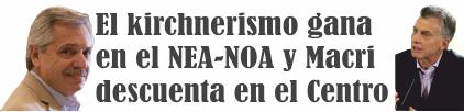 El kirchnerismo gana en el NEA-NOA y Macri descuenta en la Región Centro